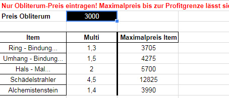 WoW TSM Obliterum Tabelle